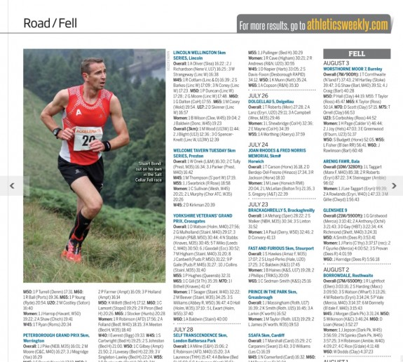 Good to see Fell Racing covered nationally....