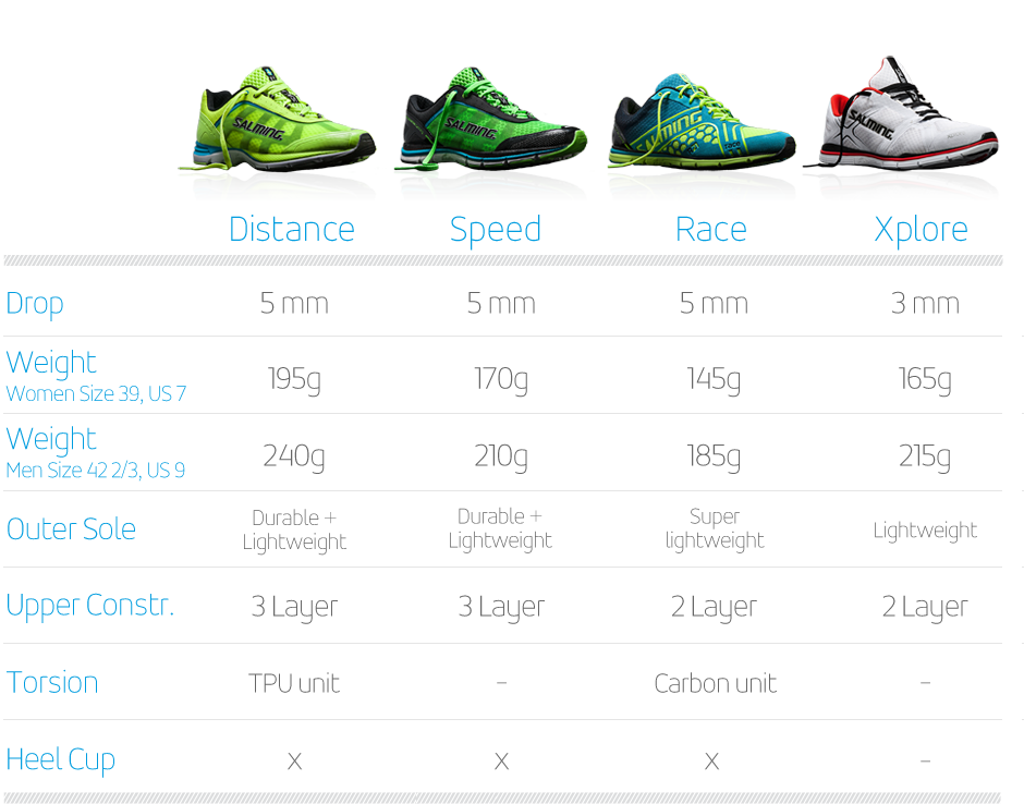 Running Shoes for Underpronation